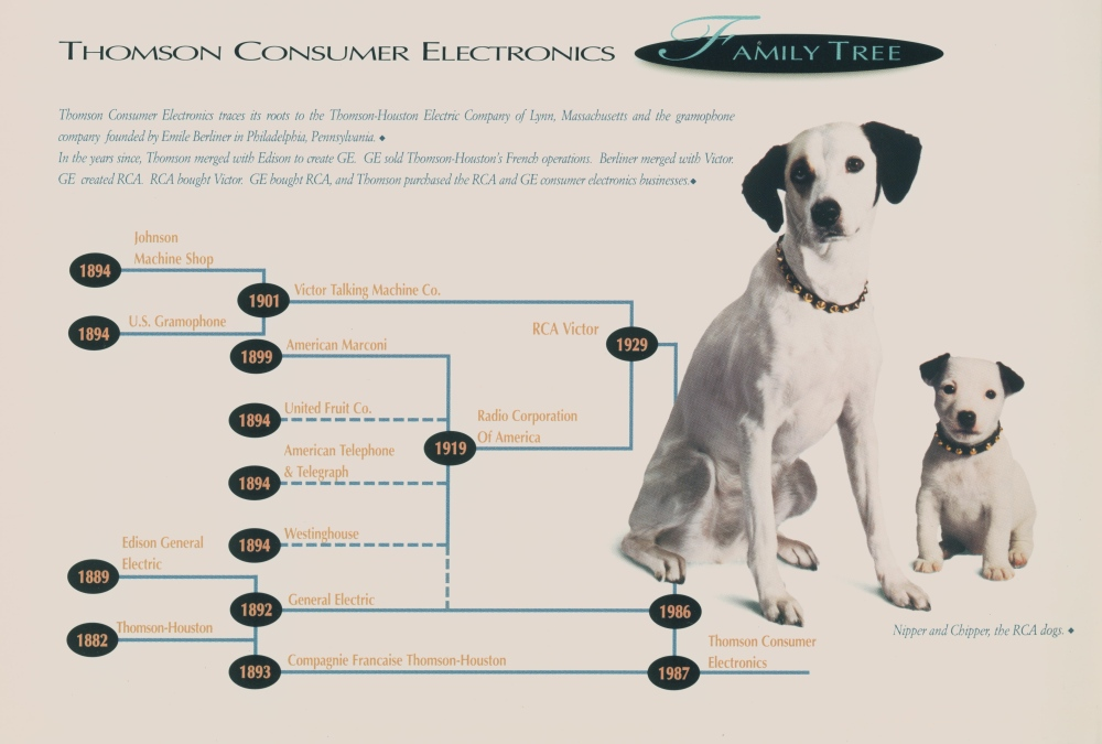 "The Thomson Consumer Electronics ""family tree"" of business acquisitions"