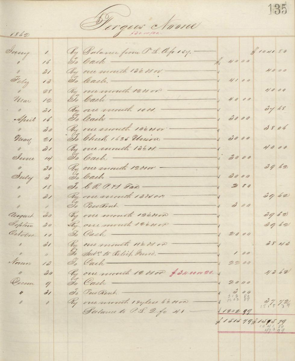 Petit Ledger entry for Fergus Noone, 1862