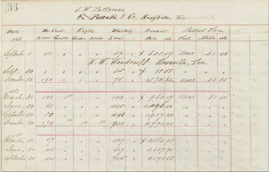 DuPont account book page, 1811