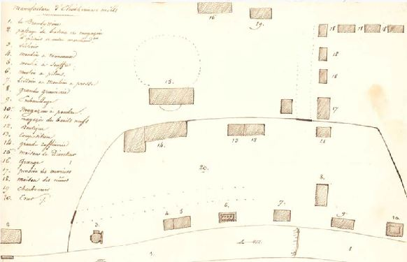 Layout of the powder mills by Gabriel Denizot