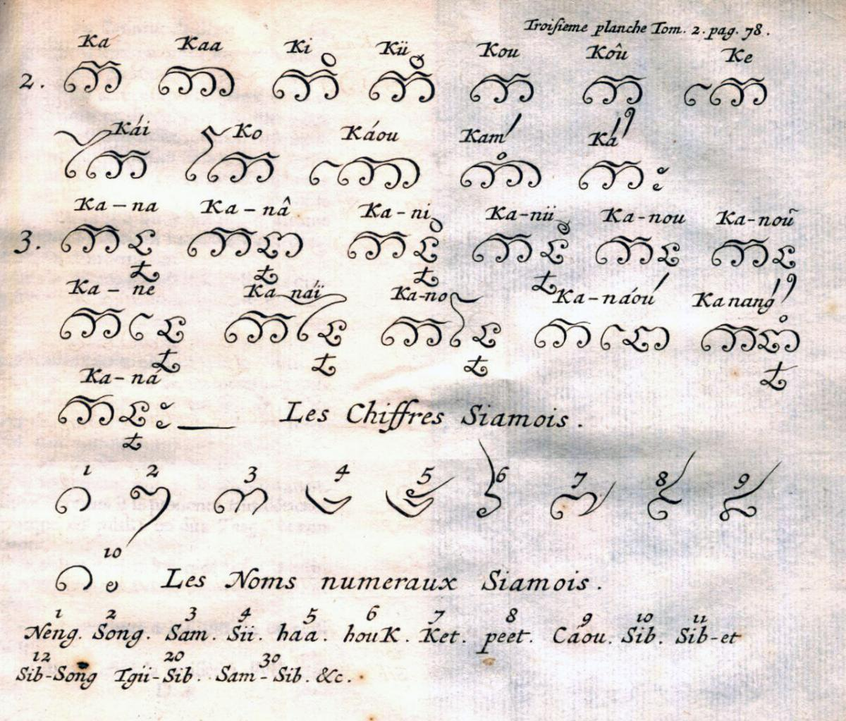 The Bali alphabets and Siamese numerals.