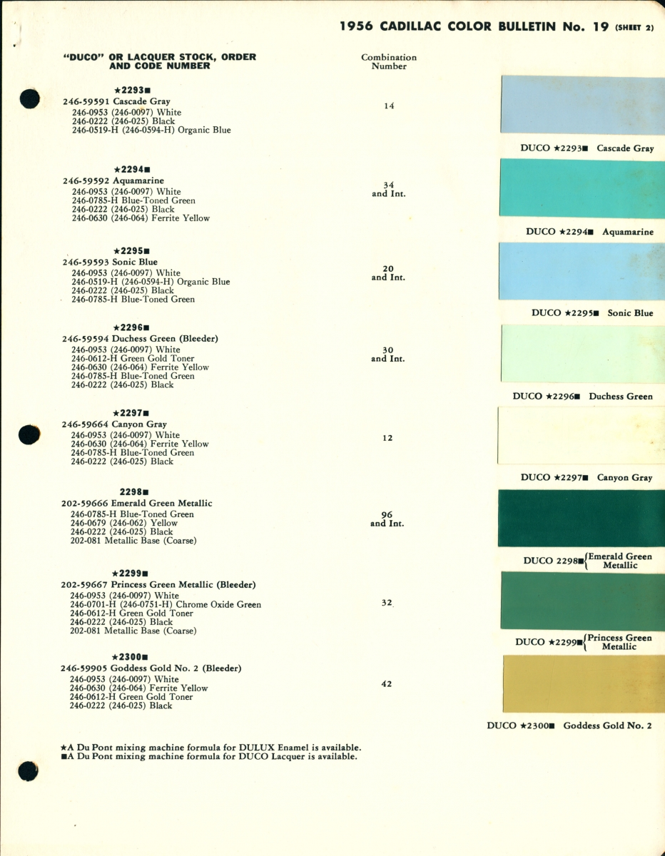 Dupont Paint Color Chart >> Published Collections: The DuPont colors for Fender guitars | Hagley Museum & Library